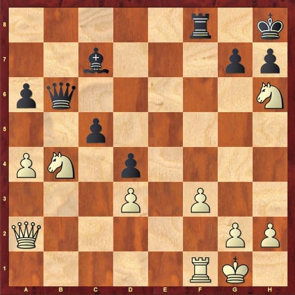 Problema muy fácil de ajedrez